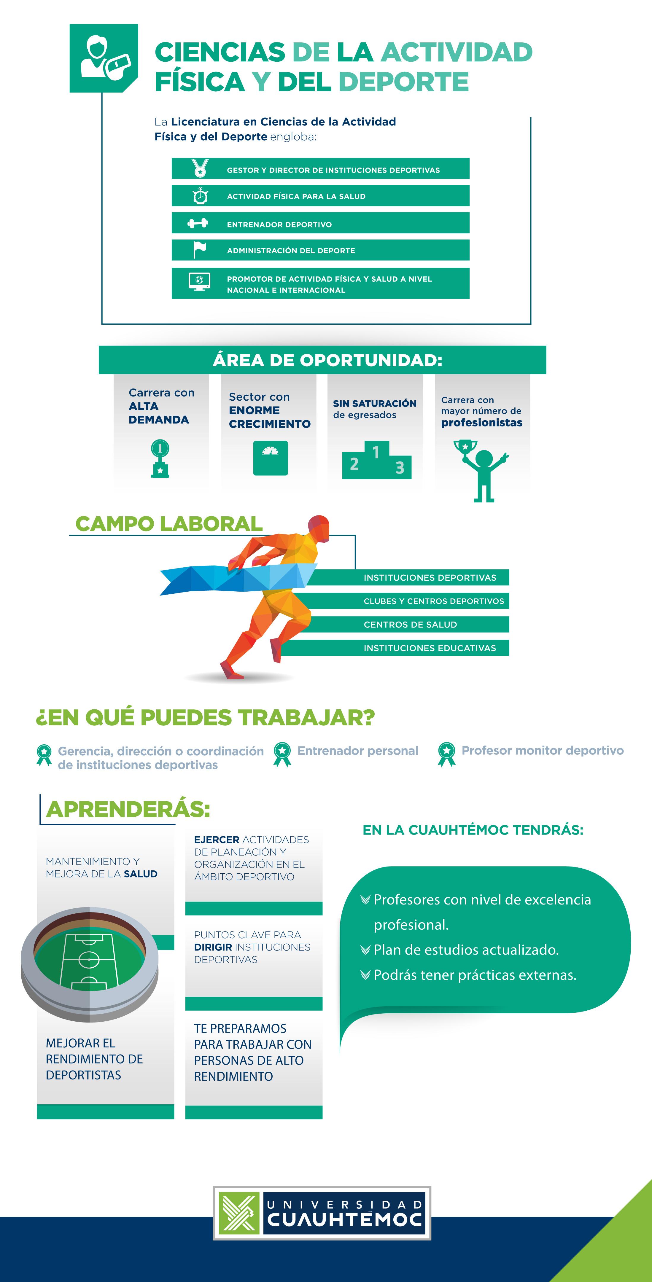 Licenciatura en Cultura Física y Entrenamiento Deportivo