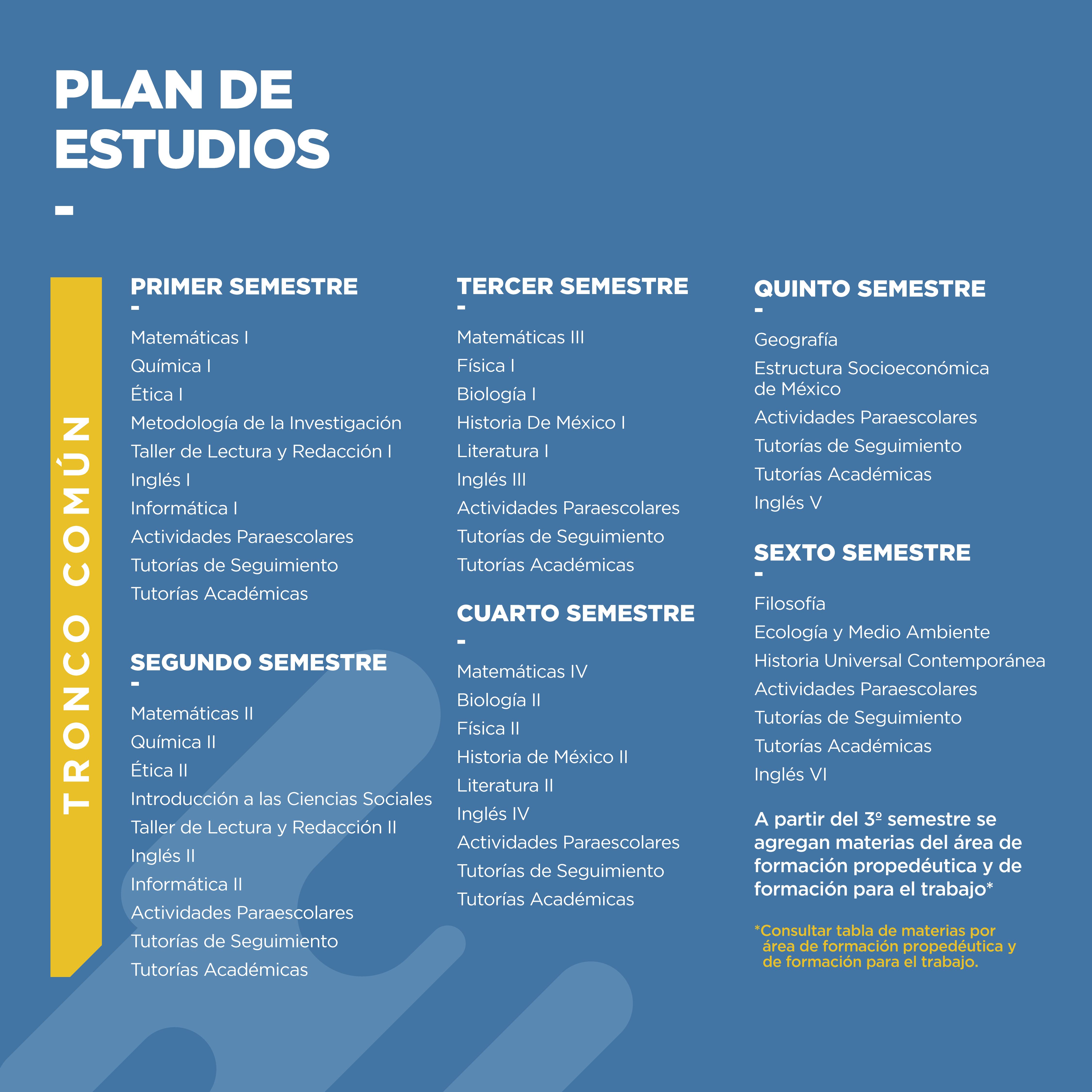 plan de estudio prepa UCQ